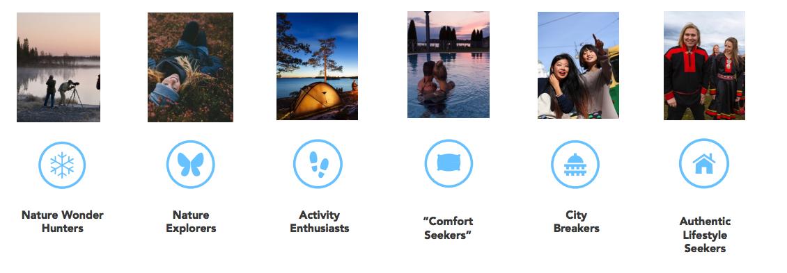 Visit Finland target groups